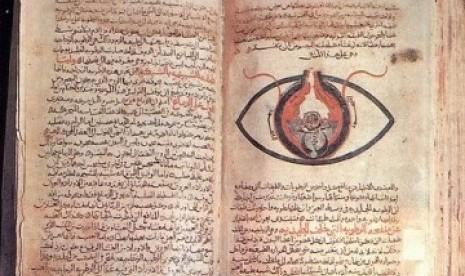 Buku karya Ibnu Sina