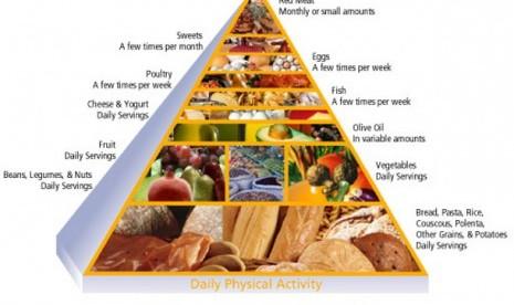 Diet Mediterania, Diet Terbaik Untuk Penyakit Jantung