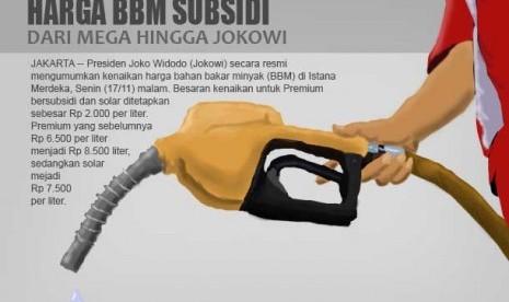 Harga BBM Subsidi Dari Mega Hingga Jokowi