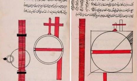 Kitab Inbat al-Miyah al-Khafiya yang ditulis Muhamamd Al Karaji