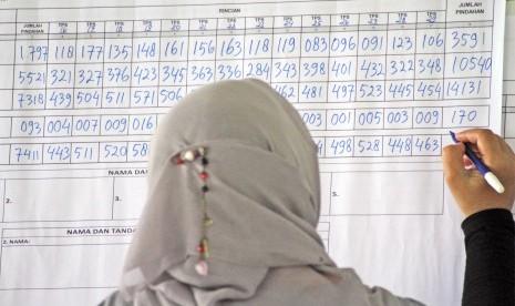 Kartu Merah, Kuning dan Biru untuk Lembaga Survei di Pilkada DKI