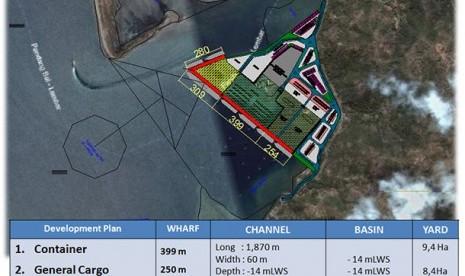 Rencana pengembangan Pelabuhan Gilimas.