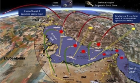 Studi Perang Iran (2): Perlindungan Selat Hormuz dan Sekutu Teluk