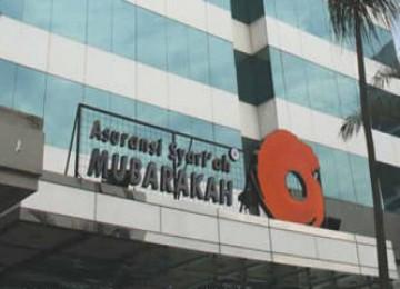 Asuransi Jiwa Mubarakah