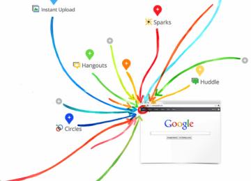 Google+ Tantang Facebook Perang Jejaring Sosial