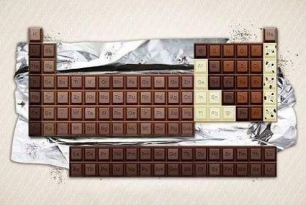 Cokelat dengan pola sistem periodik unsur.