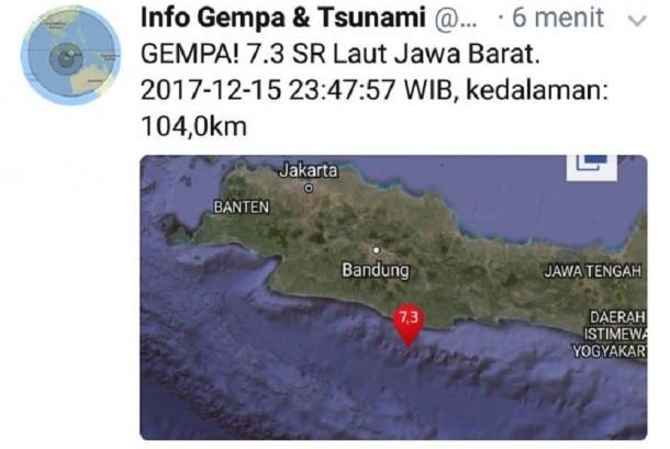 Gempa Tasikmalaya