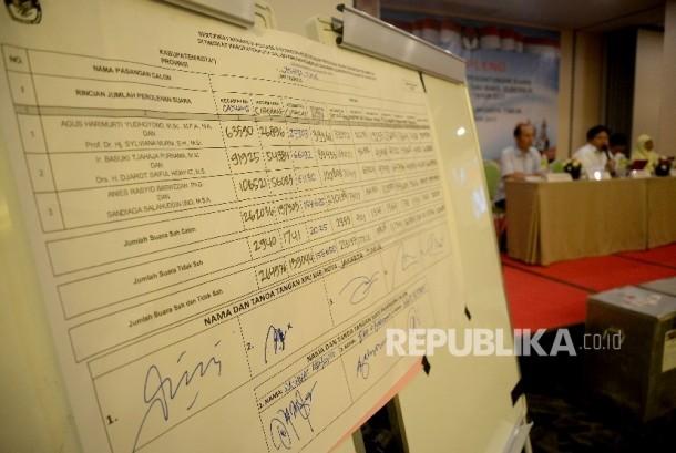 Komisioner KPU RI Hadar Nafis Gumay dan Komisoner KPU RI Ida Budhiati saat memantau rapat pleno rekapitulasi hasil perhitungan suara Pilkada DKI Jakarta 2017 tingkat kota administrasi Jakarta Timur, Jumat (24/2).