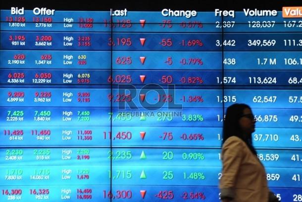 Harga saham forex hari ini