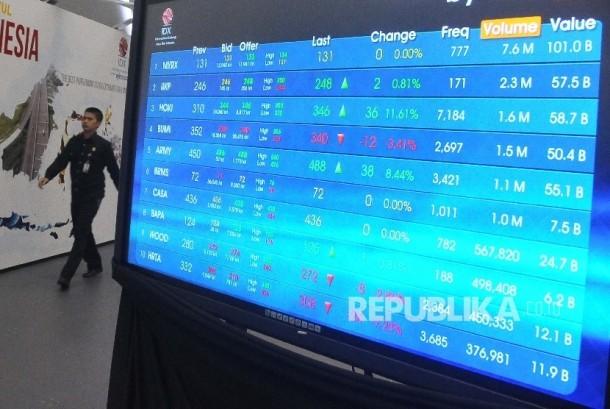 Pekerja melintas didekat layar pergerakan indeks Harga Saham Gabungan (IHSG) di Gedung Bursa Efek Indonesia (BEI), Jakarta, Kamis (22/6).