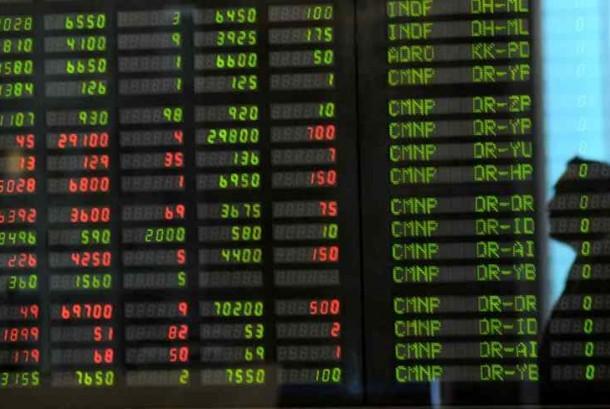 10 Prediksi Merrill Lynch Mengenai Kondisi Ekonomi Global