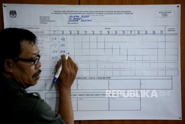 Petugas melakukan proses rekapitulasi penghitungan surat suara Pilkada DKI Jakarta tingkat kecamatan di Kantor Kecamatan Pasar Minggu, Jakarta, Kamis (16/2).