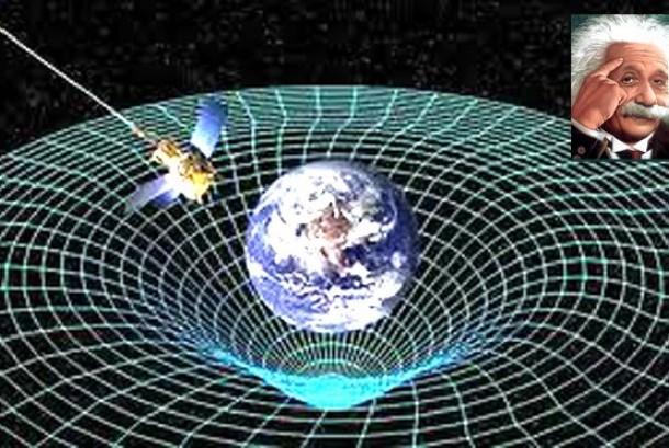 Teori Relativitas Waktu
