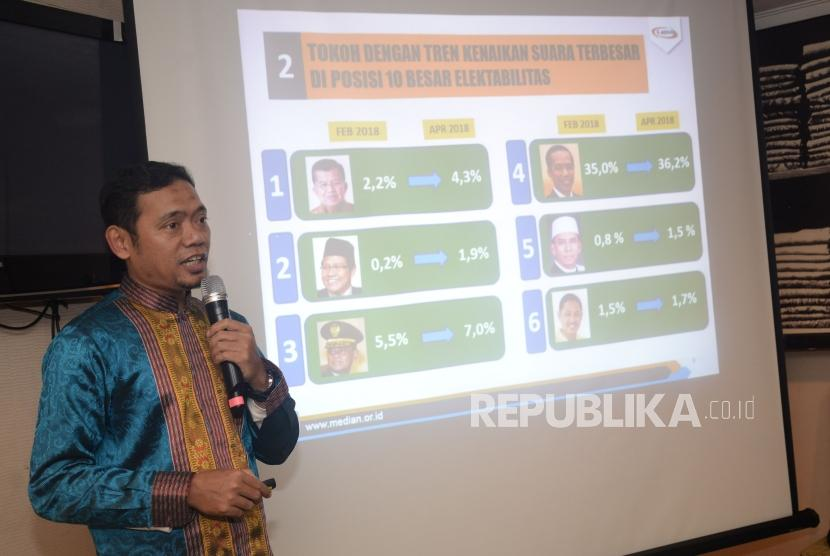 Direktur Riset Media Survei Nasional (Median) Sidarto menyampaikan rilis survei nasional Survei Elektabilitas Kandidat : Siapa Layak Jadi Lawan Atau Pasangan Jokowi ? di Jakarta, Senin (16/4). Hasil survei menunjukan Jokowi sebagai petahana memimpin dengan 36,2 persen sedangkan Prabowo menjadi penantang terkuatnya dengan meraih 20,4 persen.