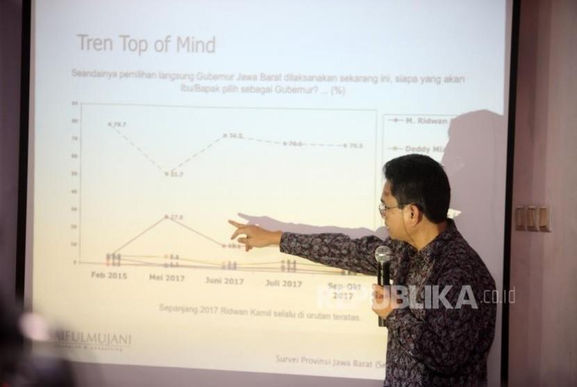 Direktur SMRC Djayadi Hanan
