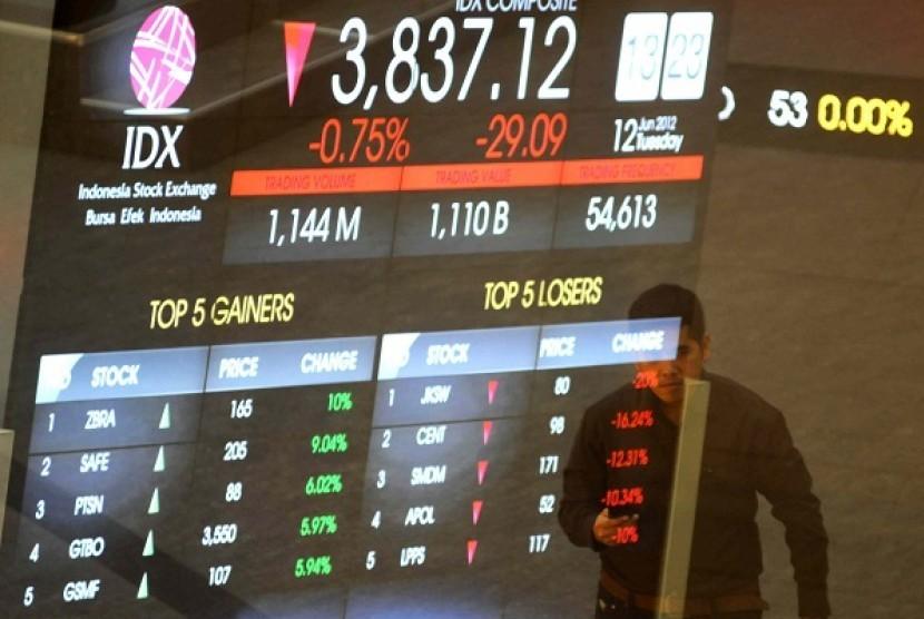 Moving average индикатор форекс