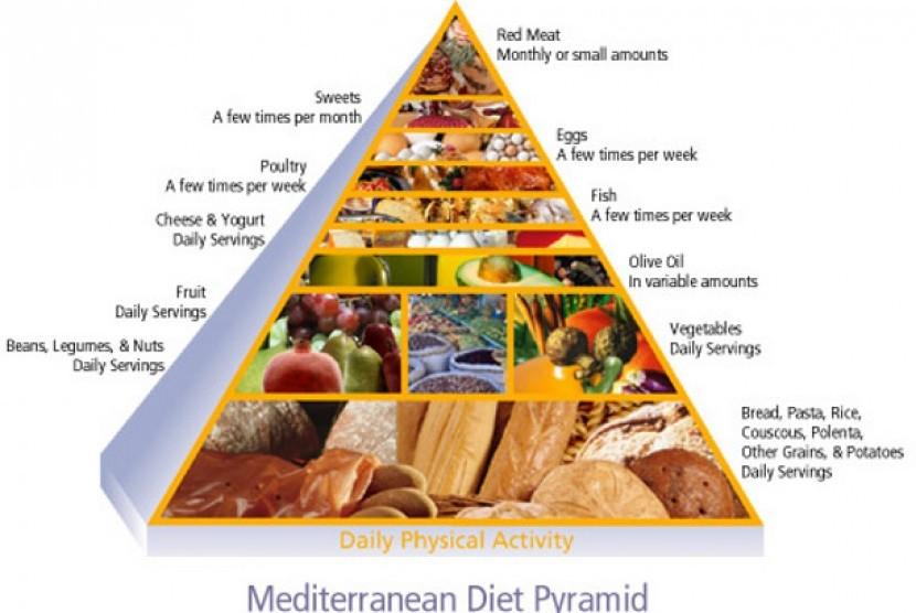 Mediterranean Desserts Recipes