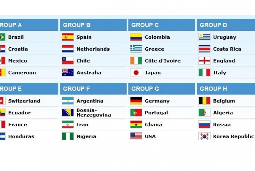 Image Result For Hasil Piala Dunia