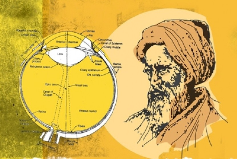 Optik di Dunia Islam