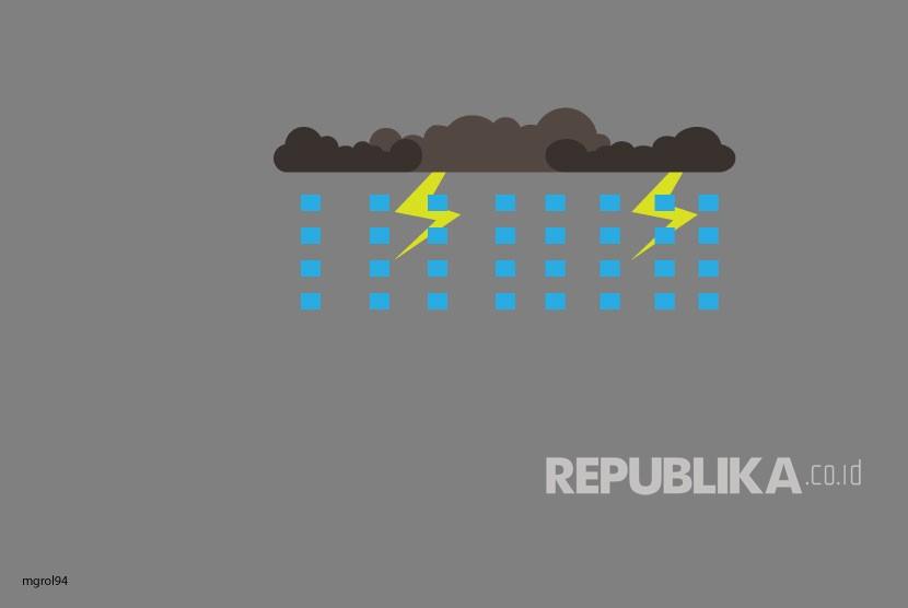 Siang Nanti Kota Tangerang dan Sekitarnya Diperkirakan Hujan