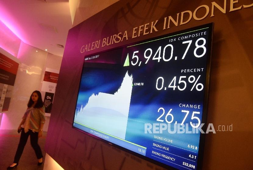 Market Share Pasar Modal Syariah Kecil, Ini Penyebabnya