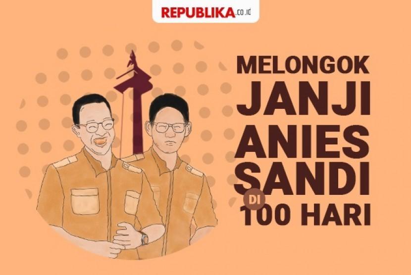 Melongok realisasi janji Anies-Sandi di 100 Hari