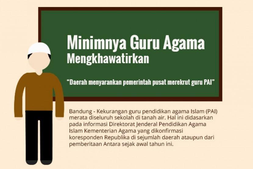 Minimnya Guru Agama Mengkhawatirkan