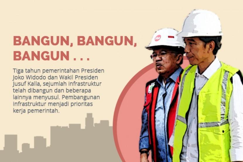 Pembangunan di era Jokowi-JK