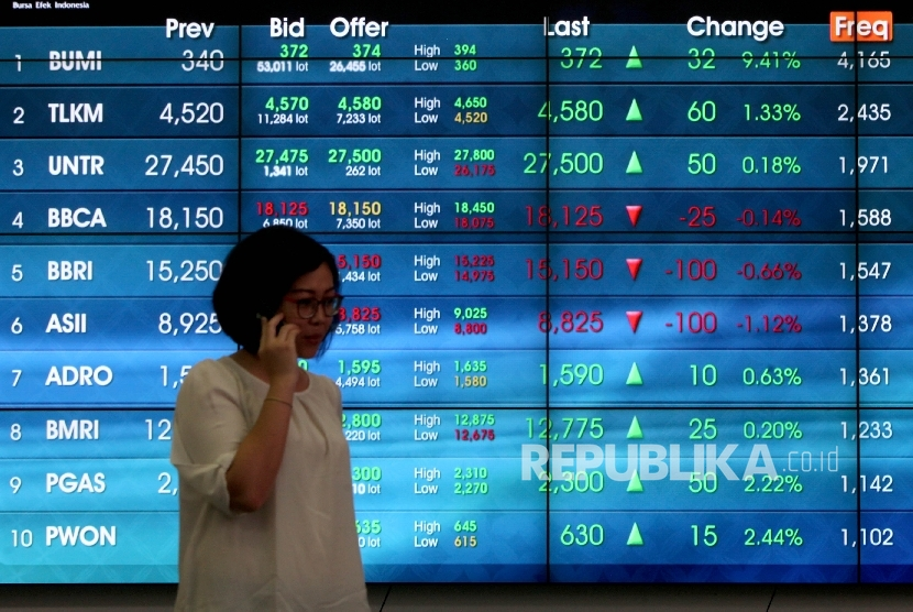 Pengujung melintasi layar pergerakan Indeks Harga Saham di Bursa Efek Indonesia , Jakarta, Senin (3/7).
