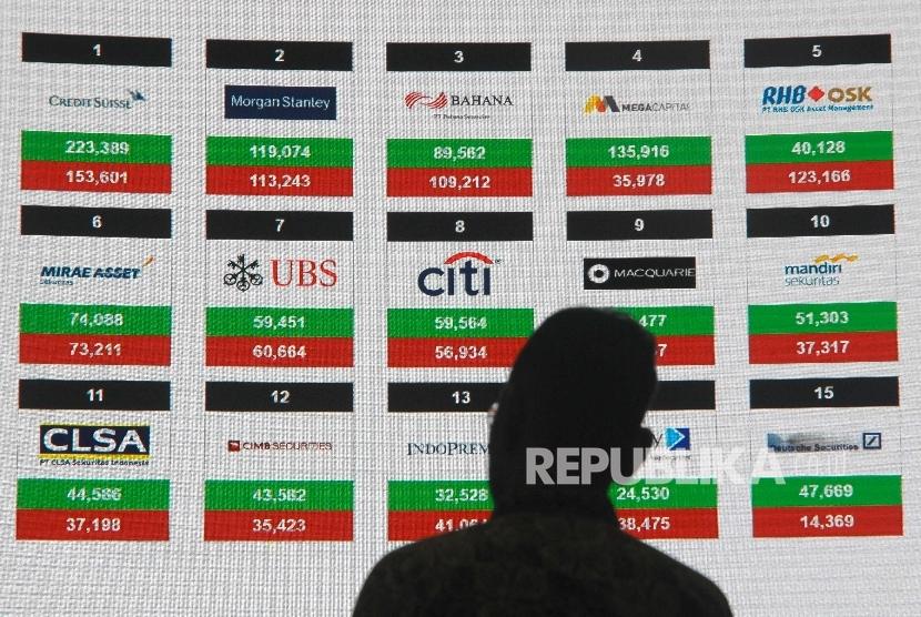 Pengunjung melihat layar pergerakan Indeks Harga Saham Gabungan (IHSG) di Gedung Bursa Efek Indonesia (BEI), Jakarta, Selasa (14/3).