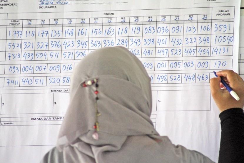Petugas melakukan penghitungan suara (rekapitulasi) Pilkada DKI Jakarta putaran kedua tingkat kecamatan di Kantor Kecamatan Kramat Jati, Jakarta Timur, Kamis (20/4).