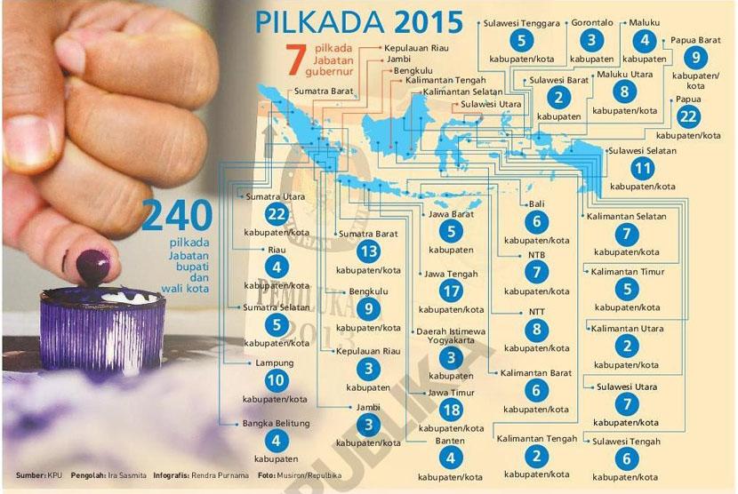 Pilkada 2015