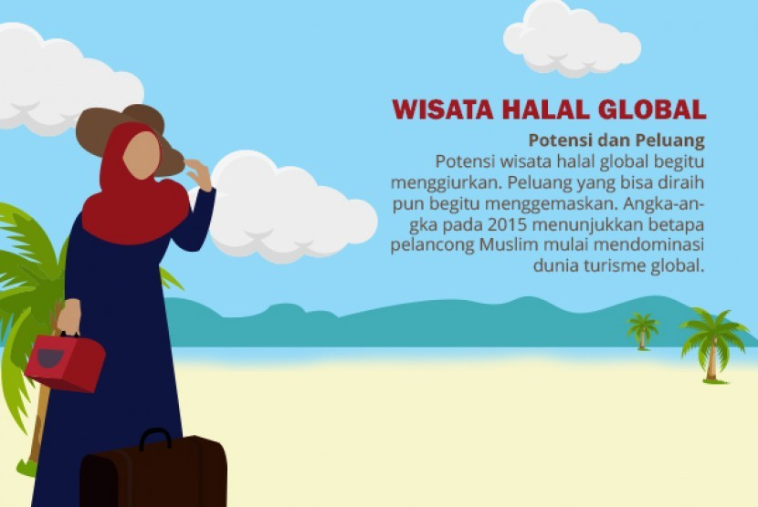 Potensi Wisata Halal Dunia.