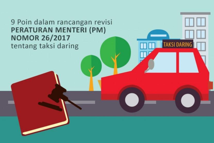 Revisi Permen Taksi Online