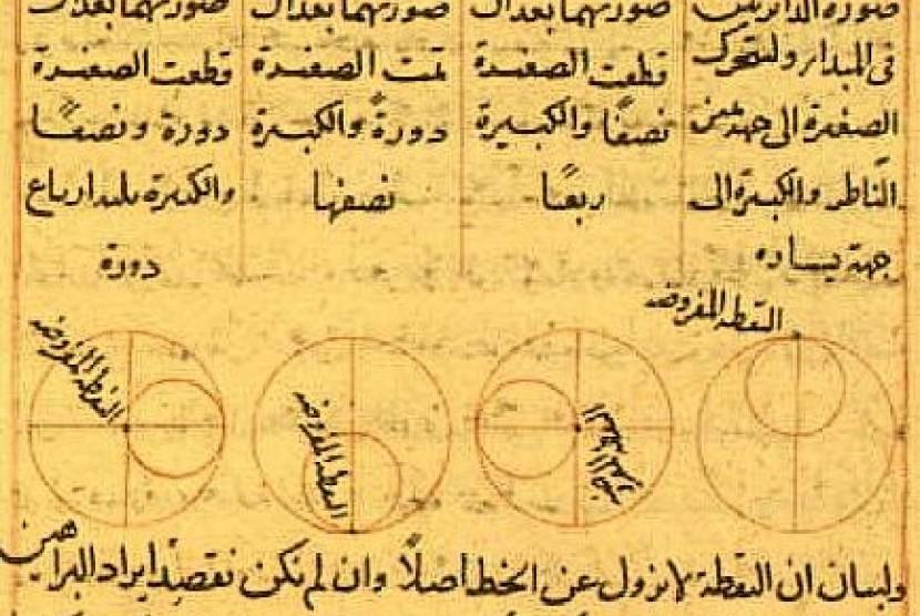 Salah satu karya Nasiruddin Al-Tusi yang dikenal dengan a-Tusi-couple.