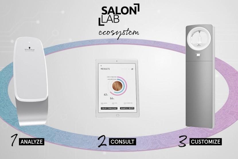 SalonLab, Alat Kecil untuk Analisis Rambut