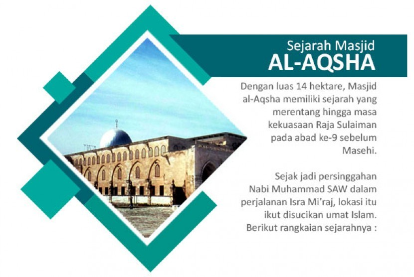 Sejarah Masjid Al Aqsha