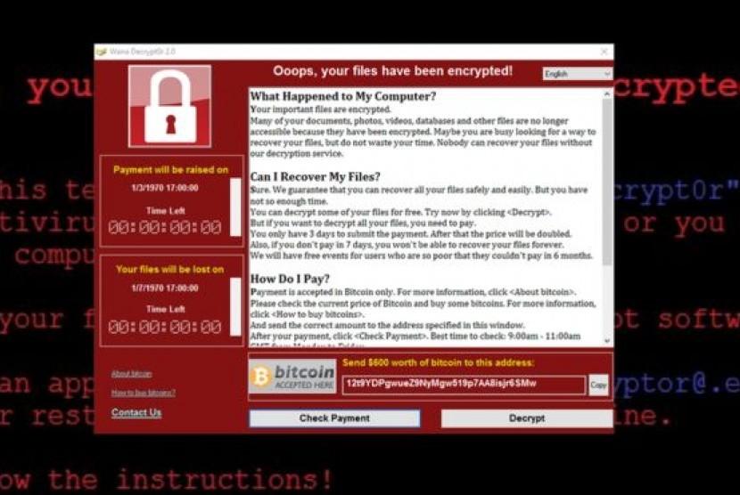 Serangan siber yang diakibatkan oleh ransomware.