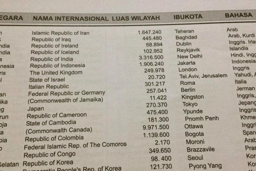 Tak ada Palestina di Atlas dunia
