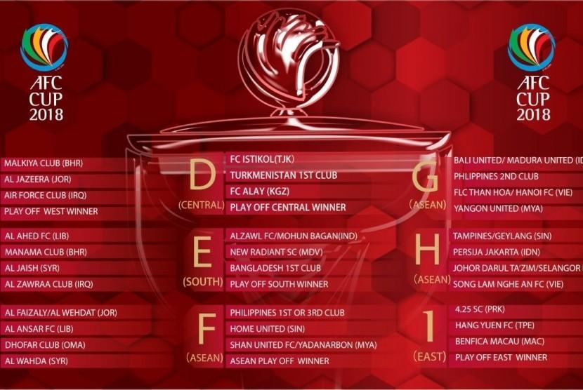 Undian Piala AFC 2018
