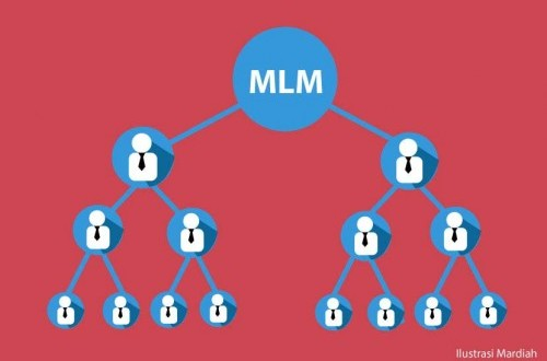 Ilustrasi Multi Level Marketing (MLM)