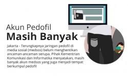 Akun Pedofil masih banyak tersebar di media sosial. (Ilustrasi)