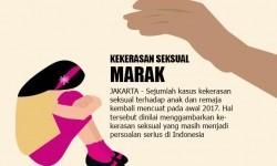 kekerasan seksual marak