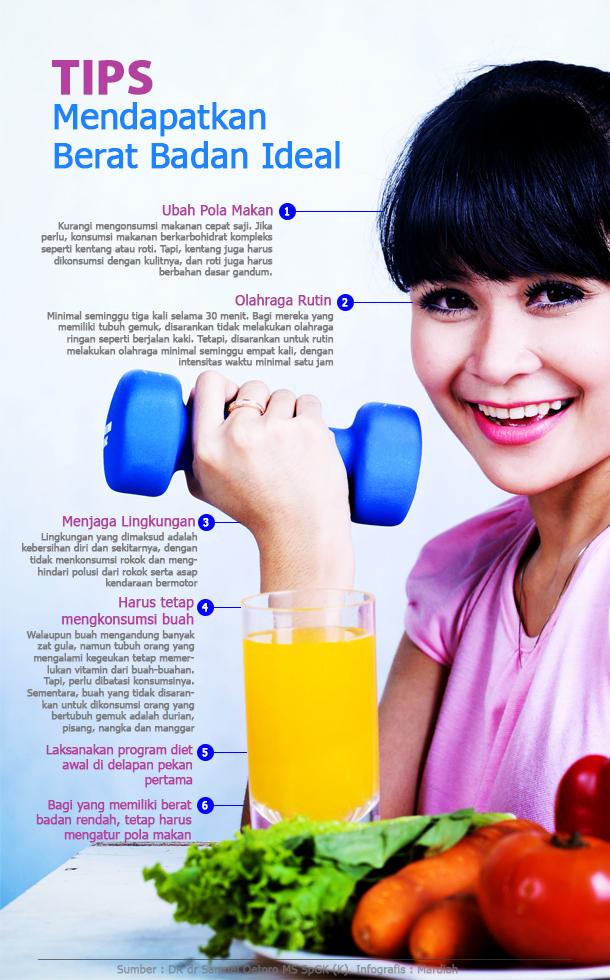 5 Cara Simpel Bikin Berat Badan Tetap Ideal
