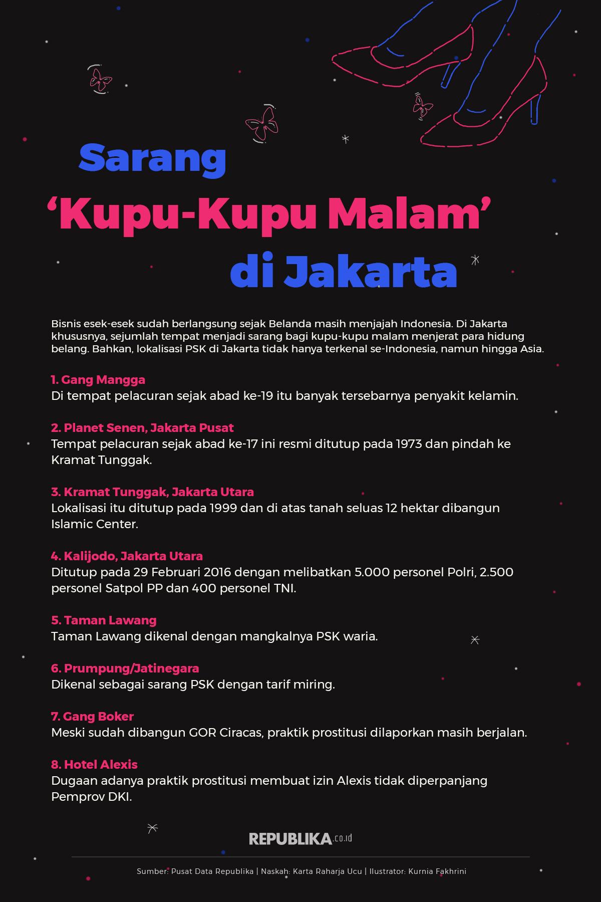 Di Mana Saja Letak Sarang 'Kupu-kupu Malam' di Jakarta