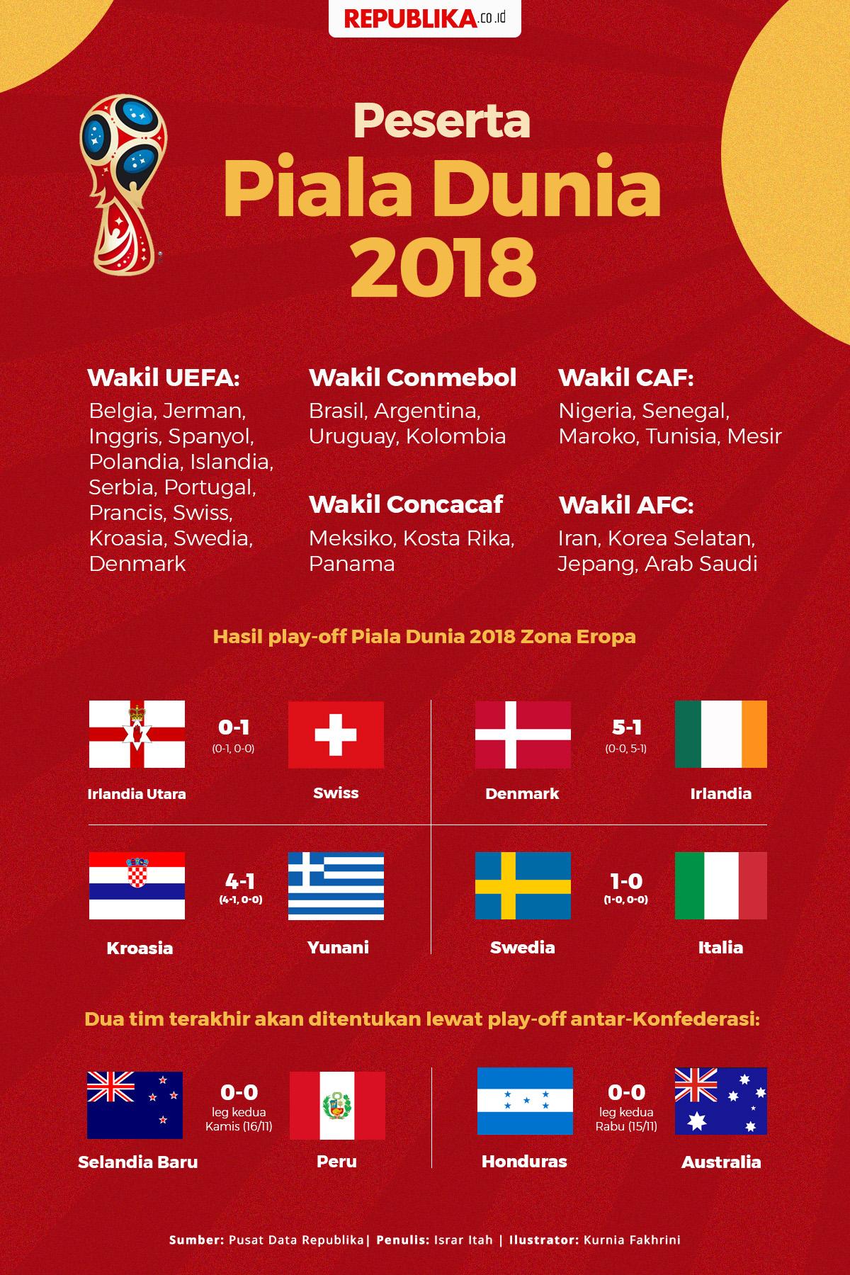 Ini Timnas yang Jadi Peserta Piala Dunia 2018 Rusia
