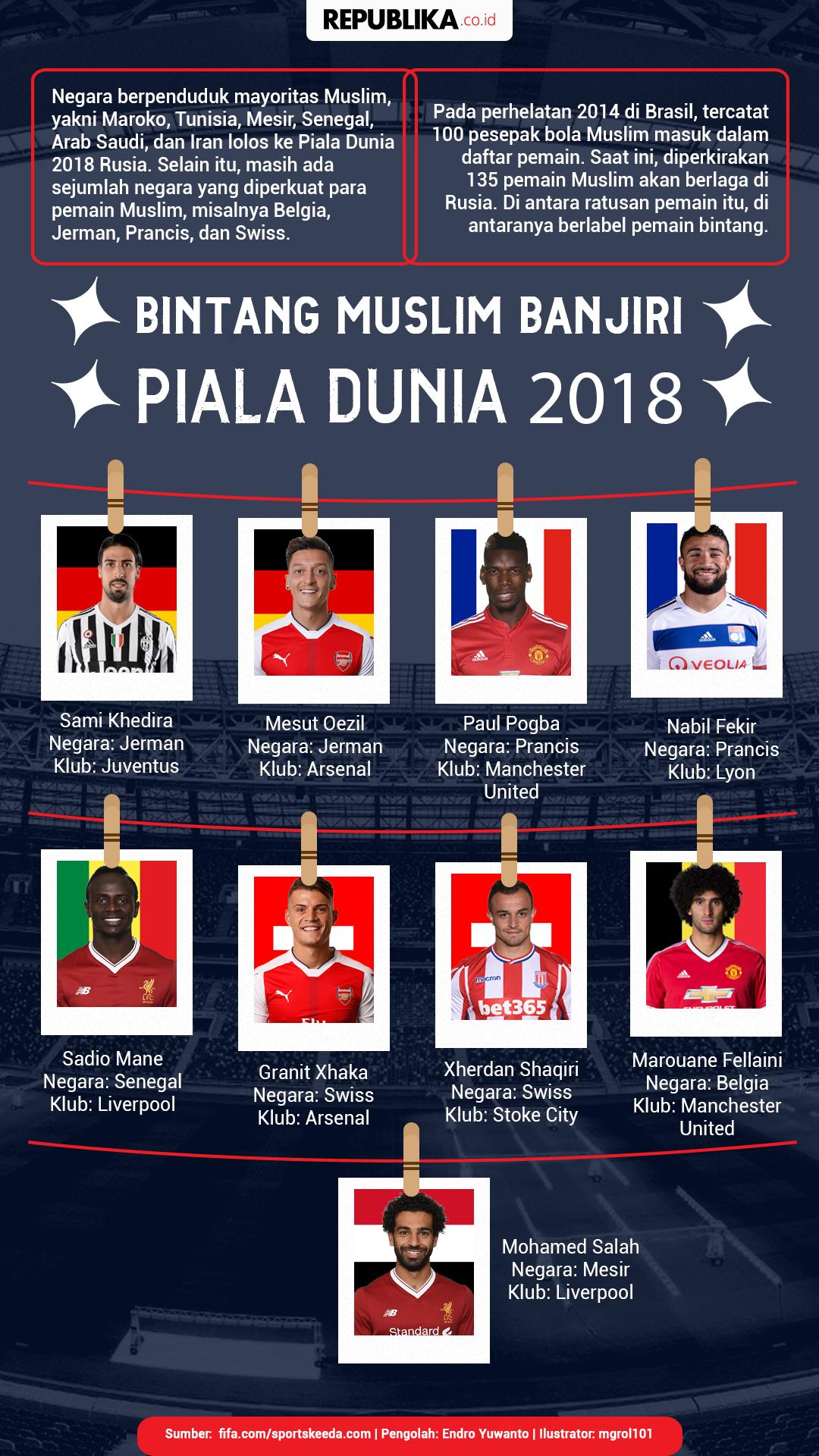 Bintang Muslim Banjiri Piala Dunia 2018