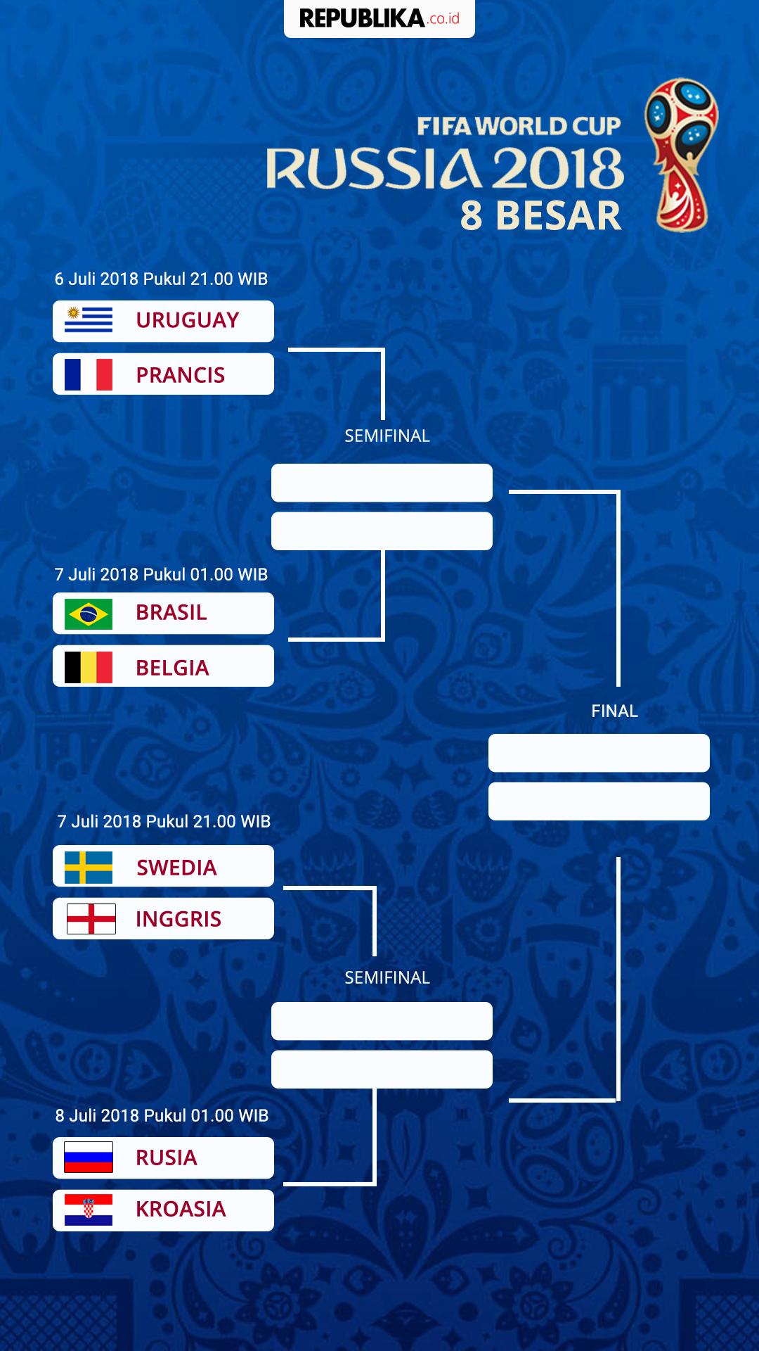 Jadwal Lengkap Dan Negara Yang Lolos 8 Besar Piala Dunia