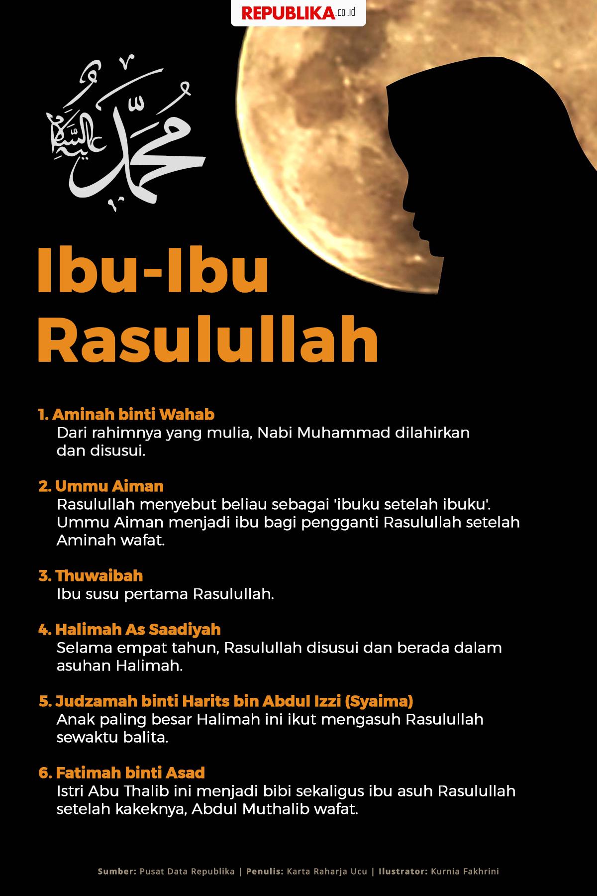 Ibu Susuan Nabi Muhammad Saw