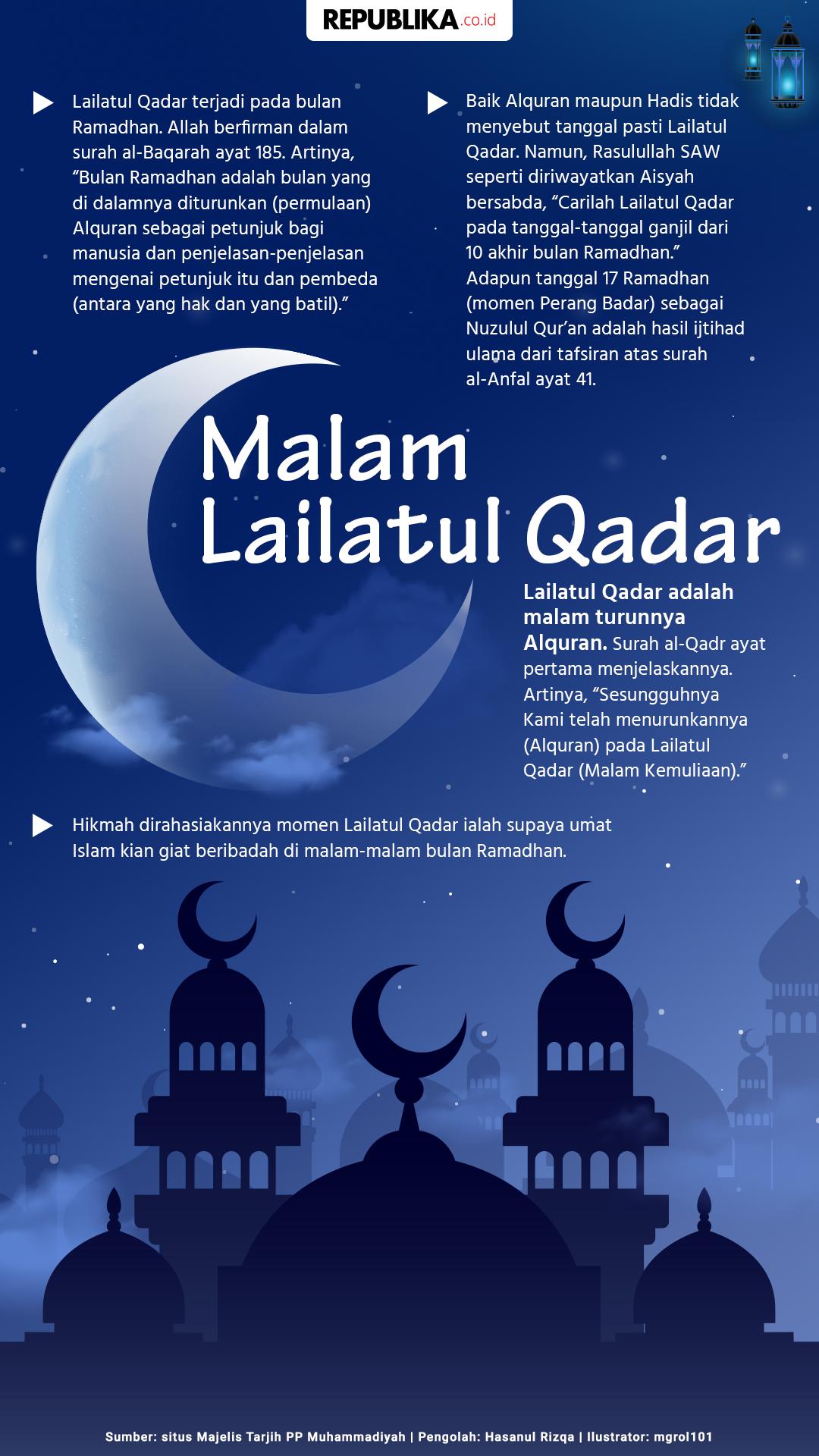 Apa Hikmah Dirahasiakannya Malam Lailatul Qadar Republika Online